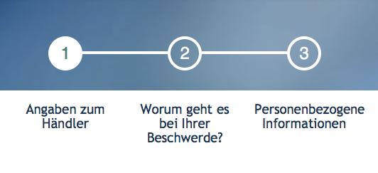 OS-Plattform